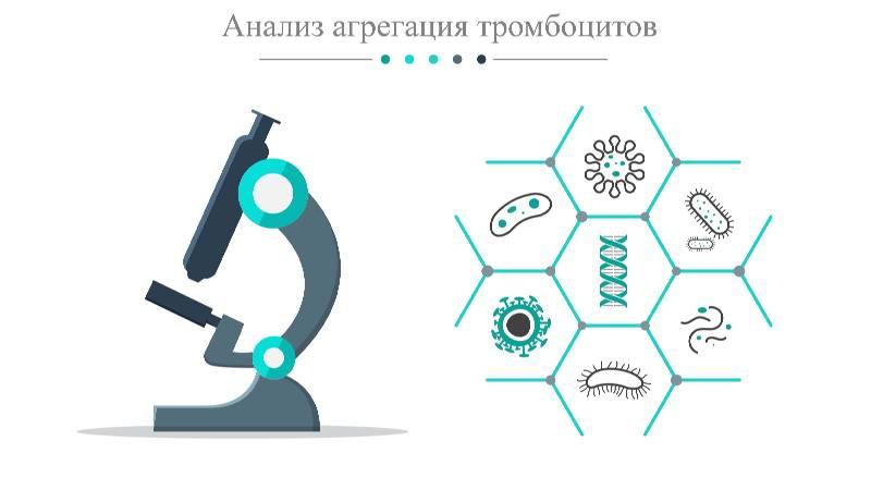 Анализ агрегация тромбоцитов